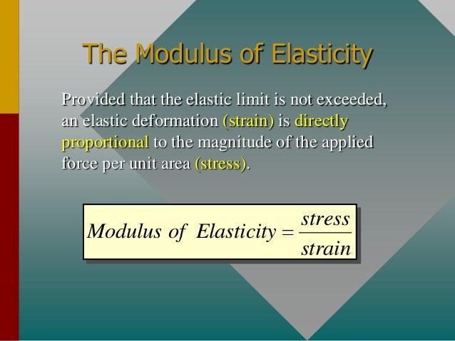 Elasticity 2012