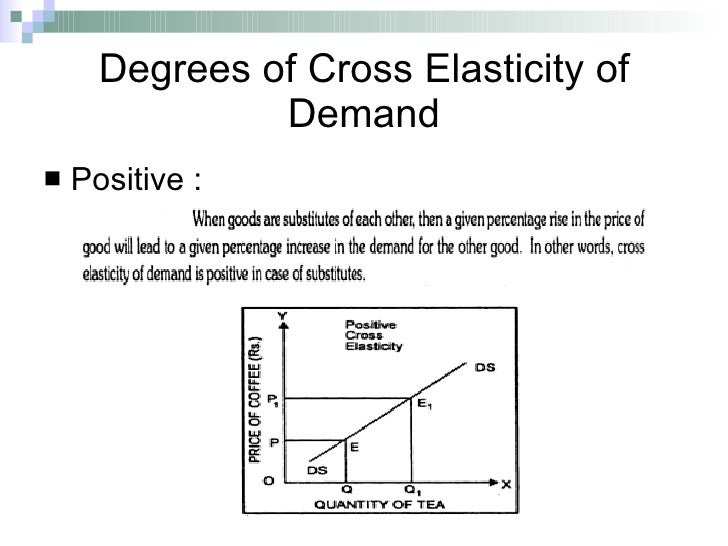 demand and elasticity of demand pdf