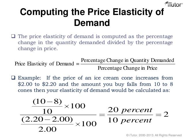 Elasticity Example Olbivjm