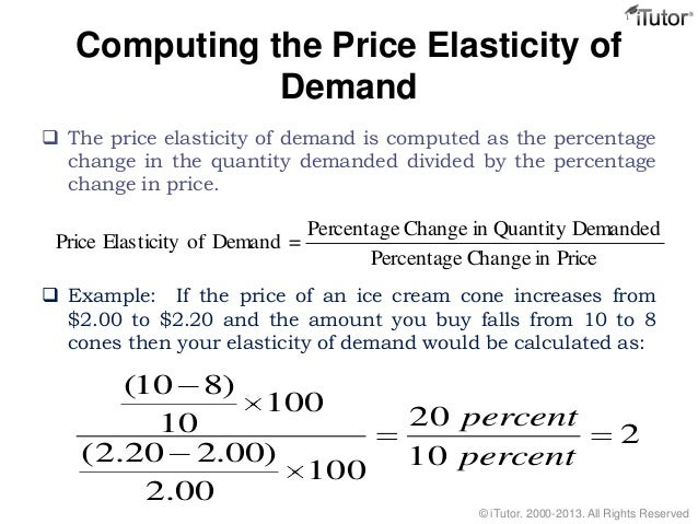 price elsaticicty of demand Price elasticity of demand measures the responsiveness of demand after a change in a product's own price.