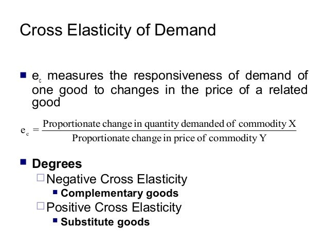 cross elasticity of demand Cross-price elasticities of demand across 114 countries (technical bulletin ( united states dept of agriculture) no 1925) 1 cost and standard of living 2.