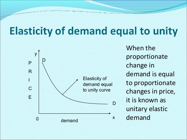 Y  D  Relatively inelastic demand curve  P R I C E D O  demand  X  When the proportionate change in demand is less than th...