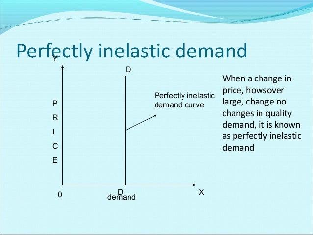 Y  P R  D  I C E  D3 D4 0  D5 DEMAND  WHERE D1) Perfectly elastic demand D1 D2)Relatively elastic demand D2 D3)Elasticity ...