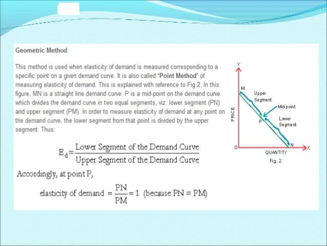 Factors Affecting Price Elasticity Of Demand Income Groups Elements of time Pattern of income distribution Recurrence ...