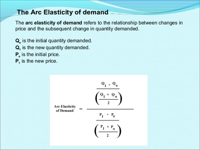 Practical Importance of the Concept of Price Elasticity Of Demand Determination of Rates of Foreign Exchange In economic...