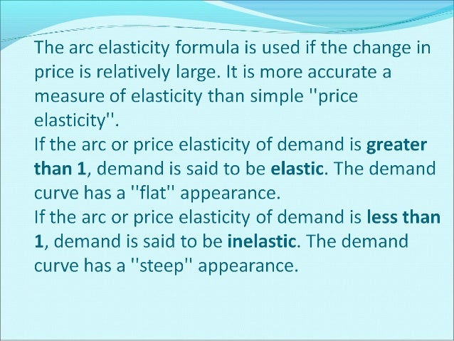 Types Of Income Elasticity Of Demand Positive Income elasticity of demand Negative Income elasticity of demand Zero Inc...