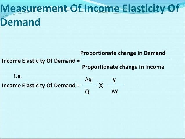 Types of Cross Elasticity of Demand Cross Elasticity of Demand Equal to Unity  or One Cross Elasticity of Demand Greater...