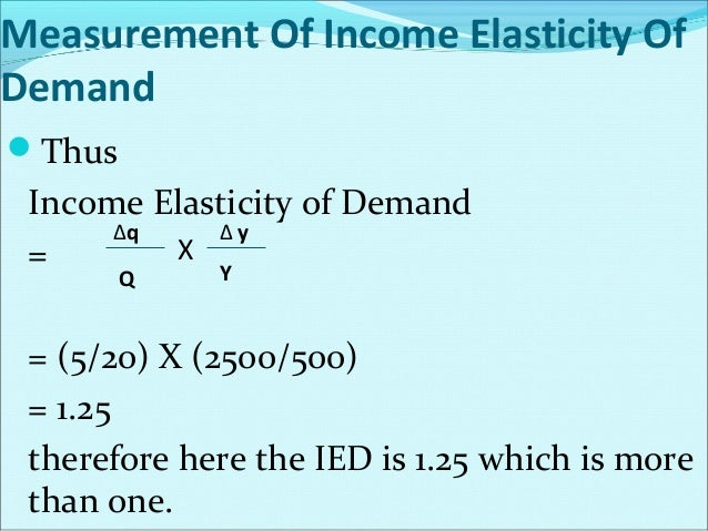 Y  Price of Y  D  D O  Demand for X  X