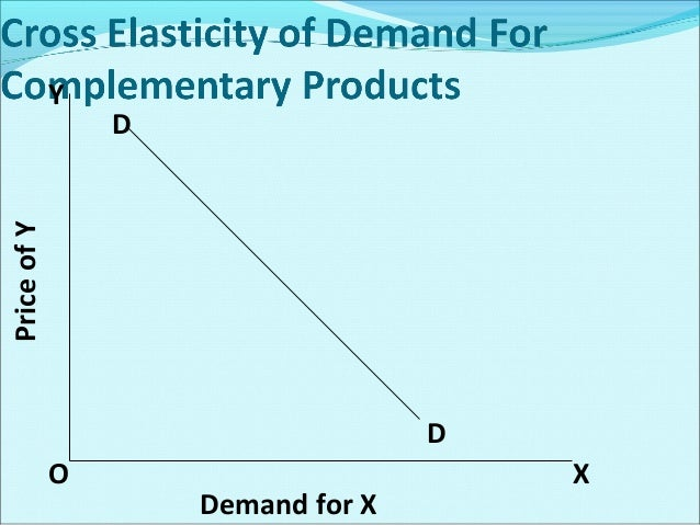 Factors Affecting Advertising Elasticity Of Demand The stage of the Product's Market  Development . Reaction of market R...