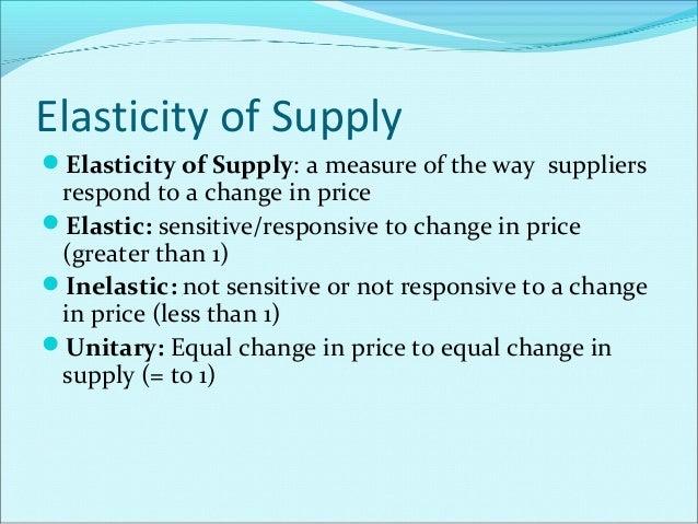Elasticityof demand