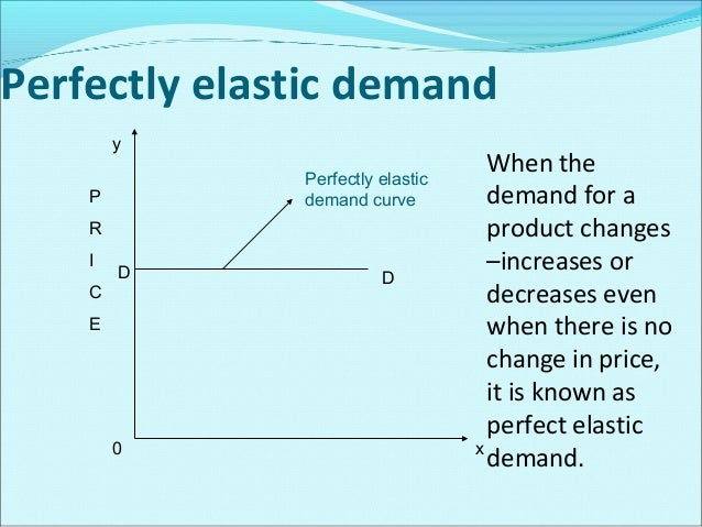 y P  Relatively elastic demand curve  R D  I C E  D  0  demand  x  When the proportionate change in demand is more than th...