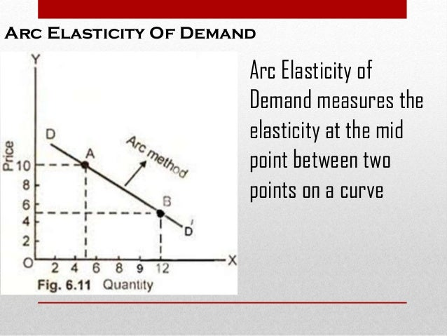 price elasticity of demand of newspapers essay Essay on supply and demand and price elasticity-economics: supply and demand and price elasticity essay sample  price elasticity of demand of newspapers.