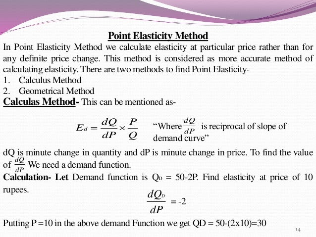 Price Elasticity Of Demand Formula Calculus Pregnancy Test Kit