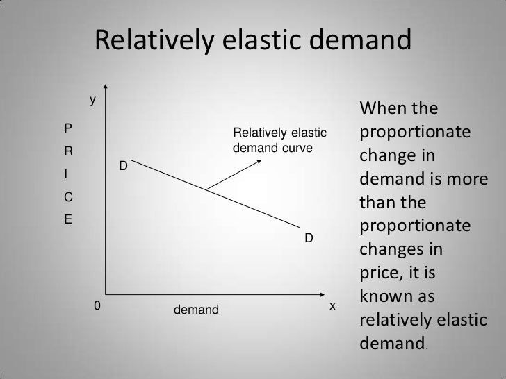 elasticity of demand Point elasticity is the price elasticity of demand at a specific point on the demand curve instead of over a range of it it uses the same formula as the general.