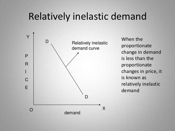 elastic and inelastic demand negative consumption Price elasticity of demand is always negative because the demand curve is leftward sloping and has a negative gradient therefore , as quantity demanded for the good increases the price of the good decreases 13k views joseph philleo, growth at citizen.