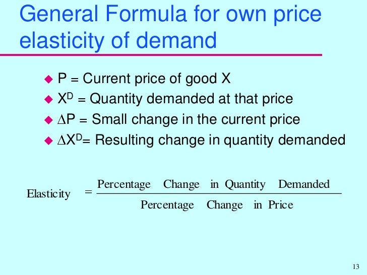 supply and demand and price elasticity sludgeport473web