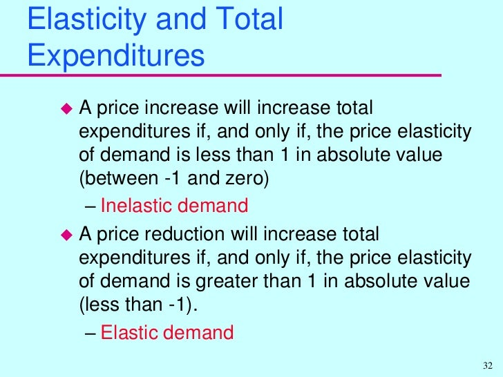 elasticity of demand and supply boeing Elasticity chapter 4 define price elasticity of demand and explain what discuss the price elasticity of supply, explain what.