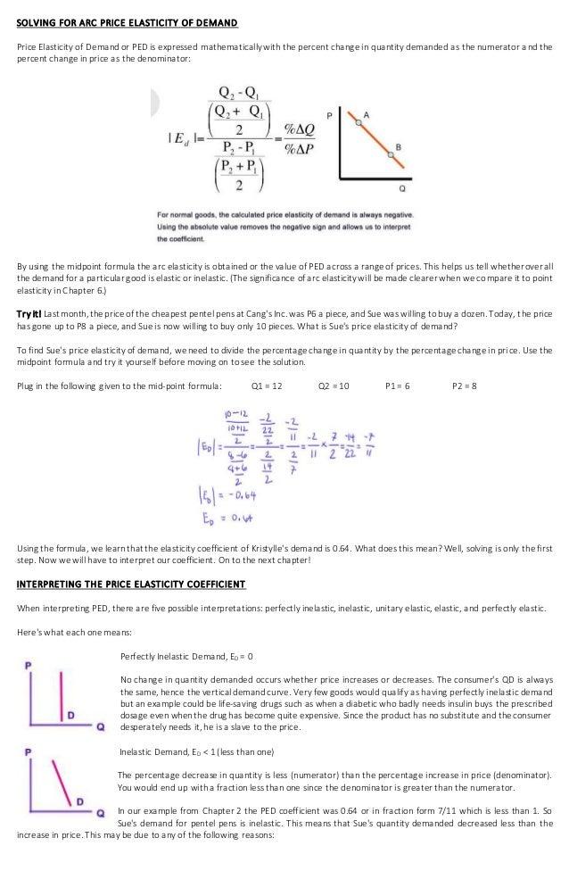 arc price elasticity of demand example