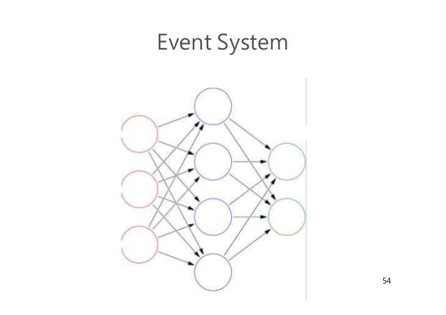 Elastic network of things with mqtt and micro python