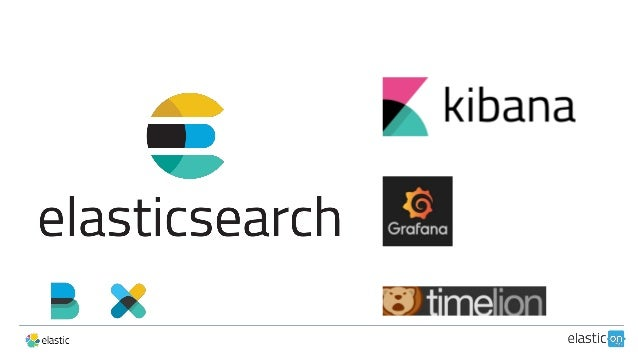 Microservices, Continuous Delivery, and Elasticsearch at