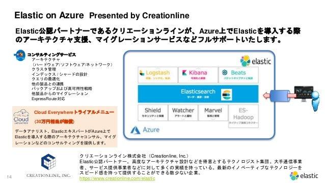 14 Elastic on Azure Presented by Creationline Elastic公認パートナーであるクリエーションラインが、Azure上でElasticを導入する際 のアーキテクチャ支援、マイグレーションサービスなどフ...