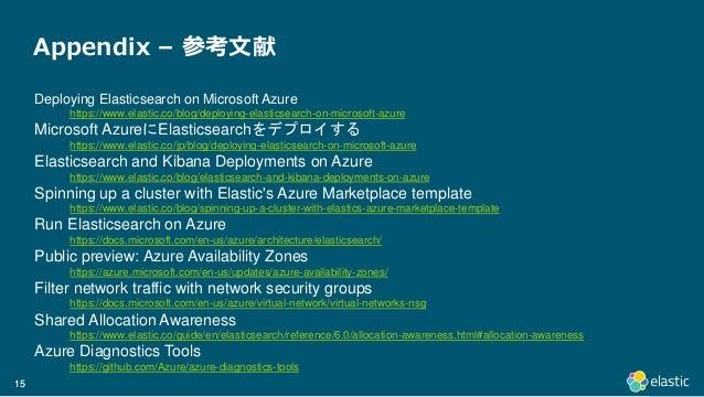 1515 Appendix – 参考文献 Deploying Elasticsearch on Microsoft Azure https://www.elastic.co/blog/deploying-elasticsearch-on-mic...