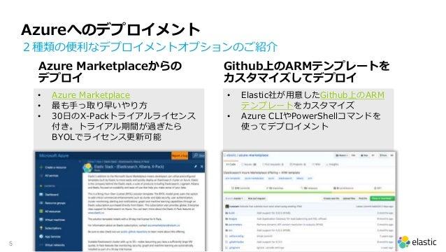 5 Azureへのデプロイメント 2種類の便利なデプロイメントオプションのご紹介 Azure Marketplaceからの デプロイ • Azure Marketplace • 最も手っ取り早いやり方 • 30日のX-Packトライアルライセン...