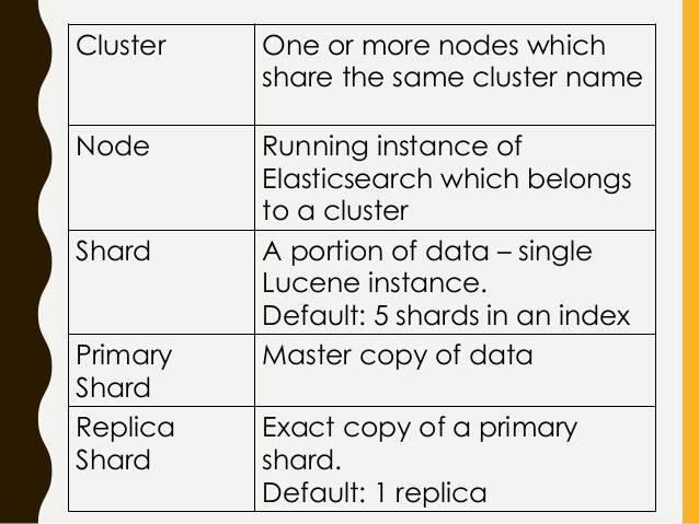 Elasticsearch - Wikipedia
