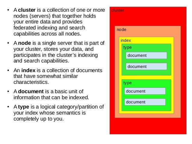 Indexed Search – Documentation