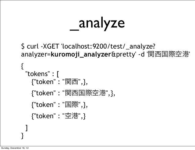 GitHub - elastic/elasticsearch-analysis-kuromoji: Japanese ...