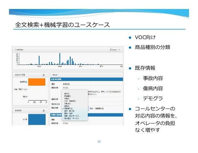全⽂文検索索+機械学習のユースケース l VOC向け l 商品種別の分類 l 既存情報 – 事故内容 – 傷病内容 – デモグラ l コールセンターの 対応内容の情報を、 オペレータの負担 なく増やす 10