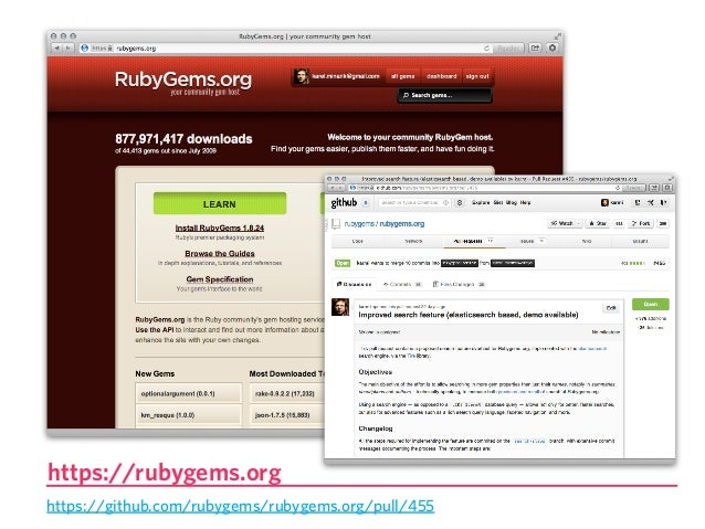 sql and ruby You are browsing the best resource for online education library videos ebooks html.