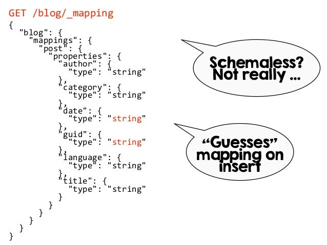 Elasticsearch Get Mapping ElasticSearch in action Elasticsearch Get Mapping