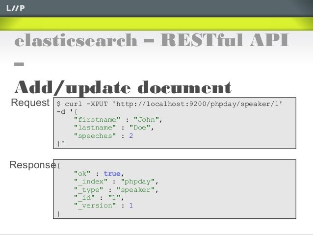 "elasticsearch – RESTful API–Add/update document$ curl -XPUT http://localhost:9200/phpday/speaker/1-d {""firstname"" : ""John""..."