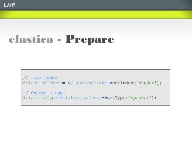 elastica - Prepare// Load index$elasticaIndex = $elasticaClient->getIndex(phpday);// Create a type$elasticaType = $elastic...