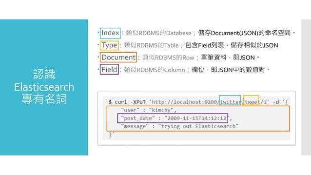 認識 Elasticsearch 專有名詞  Index:類似RDBMS的Database;儲存Document(JSON)的命名空間。  Type:類似RDBMS的Table;包含Field列表,儲存相似的JSON  Document:...