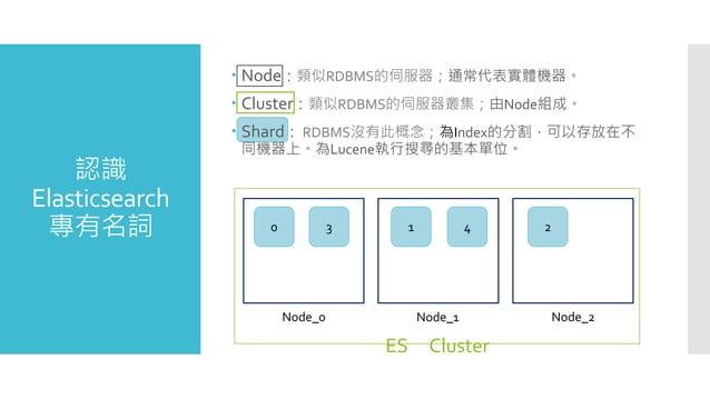 認識 Elasticsearch 專有名詞  Node:類似RDBMS的伺服器;通常代表實體機器。  Cluster:類似RDBMS的伺服器叢集;由Node組成。  Shard: RDBMS沒有此概念;為Index的分割,可以存放在不 同...