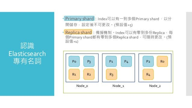 認識 Elasticsearch 專有名詞  Primary shard:Index可以有一到多個Primary shard,以分 開儲存,設定後不可更改。(預設值=5)  Replica shard:備援機制。Index可以有零到多份Re...