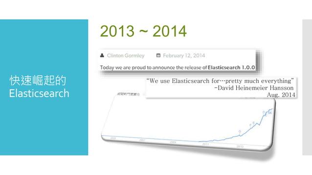 """快速崛起的 Elasticsearch 2013 ~ 2014 """"We use Elasticsearch for…pretty much everything"""" -David Heinemeier Hansson Aug. 2014"""