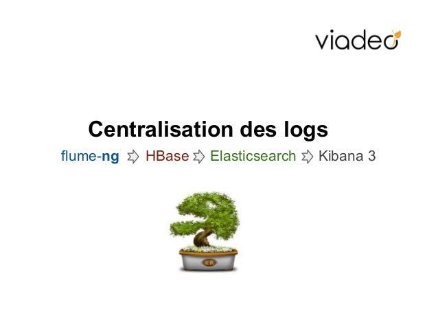 Centralisation des logsflume-ng HBase Elasticsearch Kibana 3
