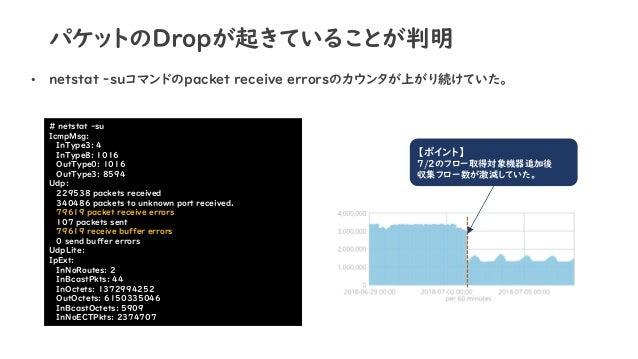パケットのDropが起きていることが判明 • netstat –suコマンドのpacket receive errorsのカウンタが上がり続けていた。 【ポイント】 7/2のフロー取得対象機器追加後 収集フロー数が激減していた。 # netst...