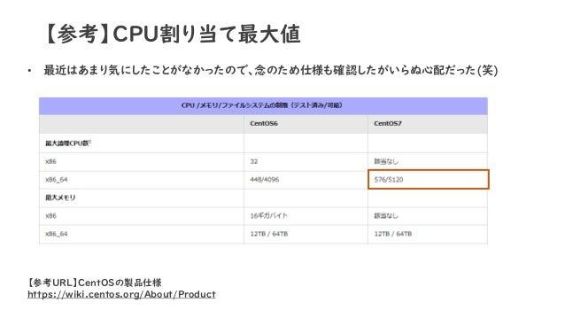 【参考】CPU割り当て最大値 • 最近はあまり気にしたことがなかったので、念のため仕様も確認したがいらぬ心配だった(笑) 【参考URL】CentOSの製品仕様 https://wiki.centos.org/About/Product