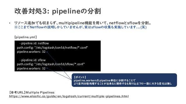 改善対処3: pipelineの分割 • リソース追加でも収まらず、multipipeline機能を用いて、netflowとsflowを分割。 ※ここまでNetflowの説明しかしていませんが、実はsflowの収集も実施しています...(笑) ...