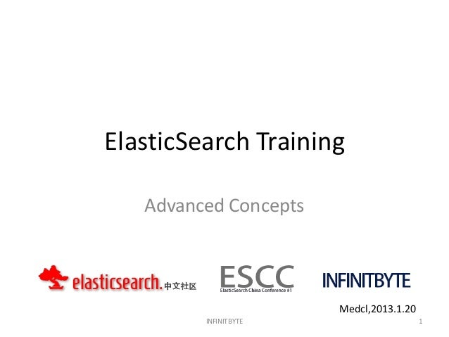 ElasticSearch Training   Advanced Concepts                       Medcl,2013.1.20         INFINITBYTE                     1
