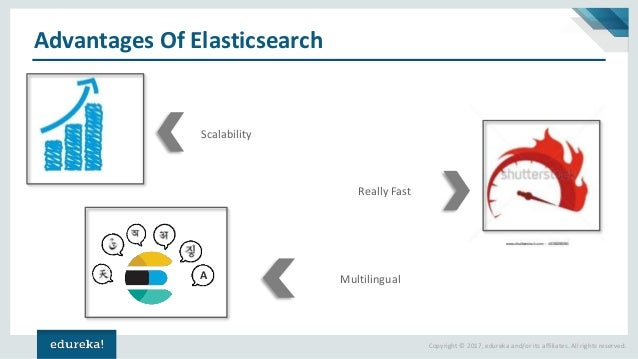 Elasticsearch Tutorial   Getting Started with Elasticsearch