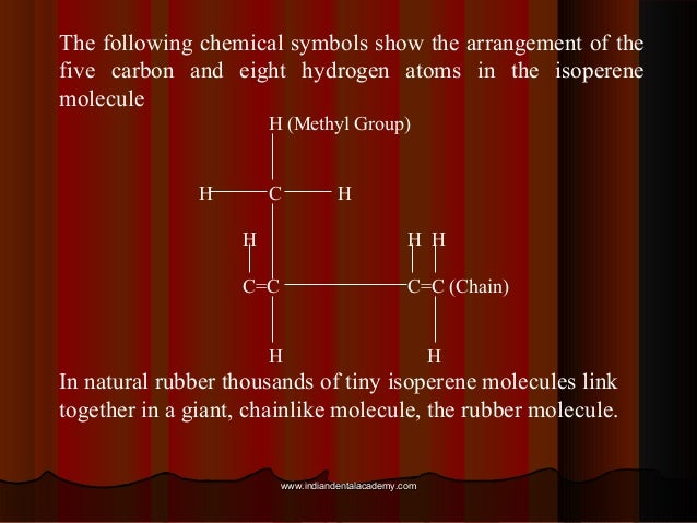 The following chemical symbols show the arrangement of the five carbon and eight hydrogen atoms in the isoperene molecule ...