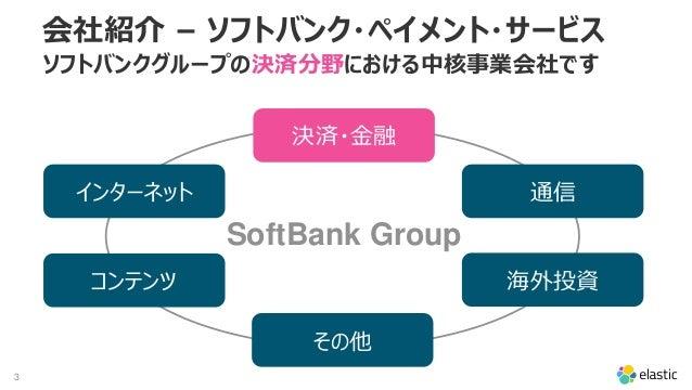 3 ソフトバンクグループの決済分野における中核事業会社です 会社紹介 – ソフトバンク・ペイメント・サービス SoftBank Group 決済・金融 インターネット コンテンツ その他 海外投資 通信