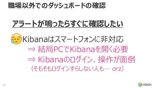 38 アラートが鳴ったらすぐに確認したい Kibanaはスマートフォンに非対応 ⇒ 結局PCでKibanaを開く必要 ⇒ Kibanaのログイン、操作が面倒 (そもそもログインすらしない人も… orz) 職場以外でのダッシュボードの確認