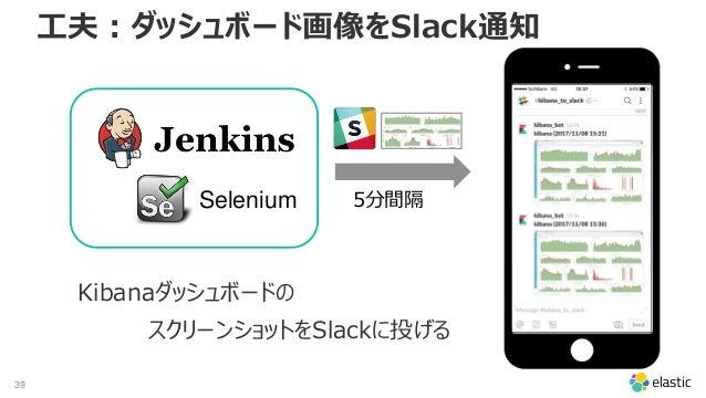 39 5分間隔Selenium Kibanaダッシュボードの スクリーンショットをSlackに投げる 工夫:ダッシュボード画像をSlack通知
