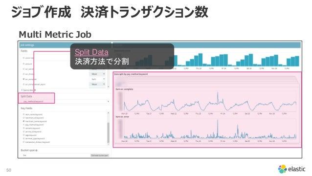 50 ジョブ作成 決済トランザクション数 Multi Metric Job Split Data 決済方法で分割